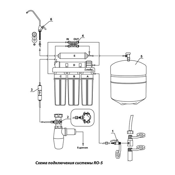 Фильтры для воды Aqualine RO 5 P с помпой