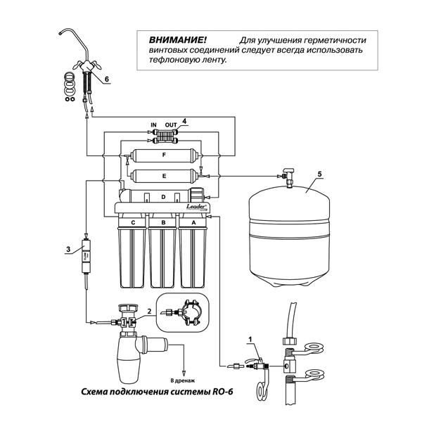 Фильтрационная система Aqualine RO-6 P